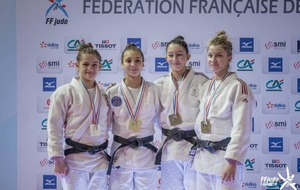 Championnat de France juniors 2020